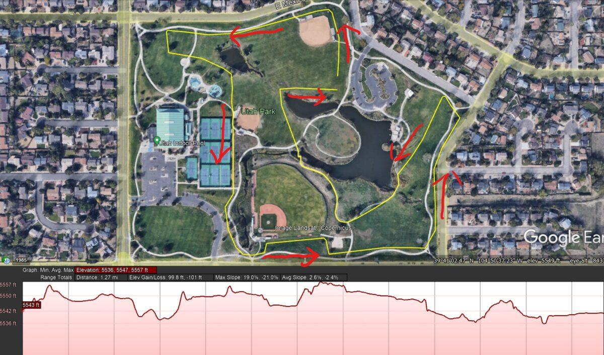 Utah Park XC course